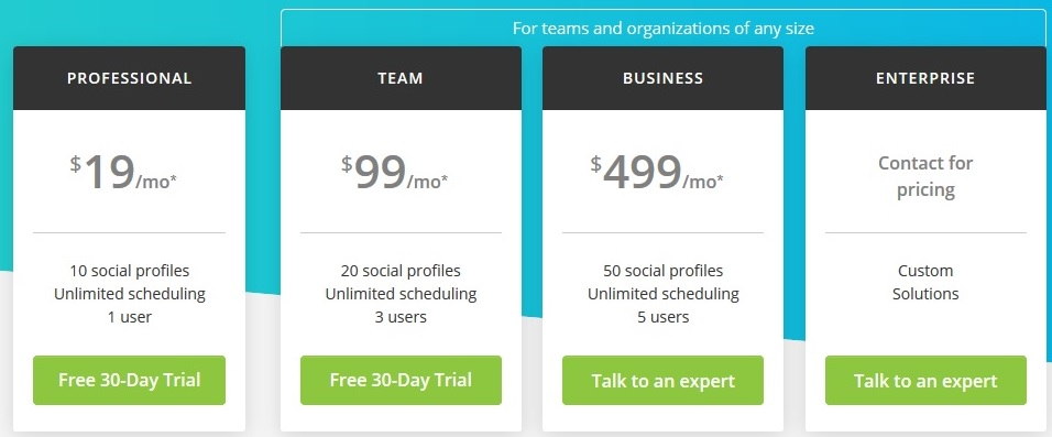 Social Media Management Pricing Packages