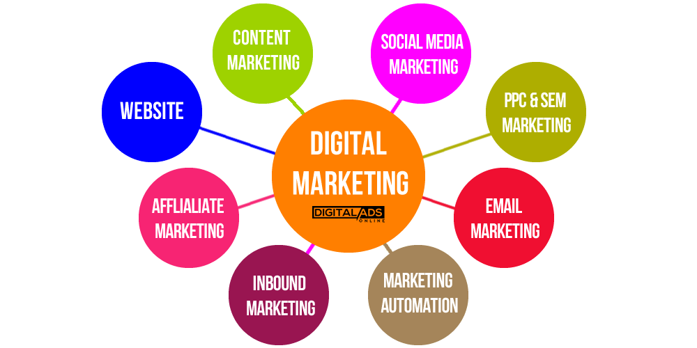long island digital marketing